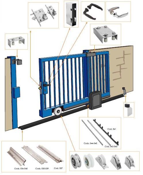 Tecnolog a 3 eso proyecto puerta de garaje corredera - Proyecto puerta de garaje ...