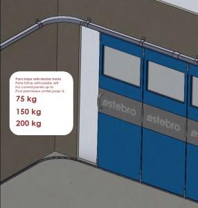 Herrajes puertas correderas articuladas en curva for Puertas corredizas metalicas