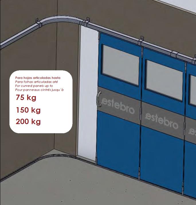 Herrajes puertas correderas articuladas en curva for Herrajes puertas correderas garaje