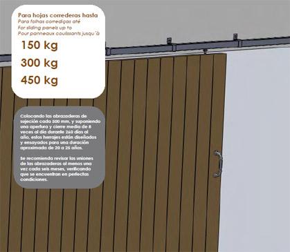 Herrajes puertas correderas madera herrajes puertas for Herrajes para puertas