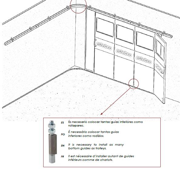 Herrajes puertas correderas articuladas en curva for Puertas correderas curvas
